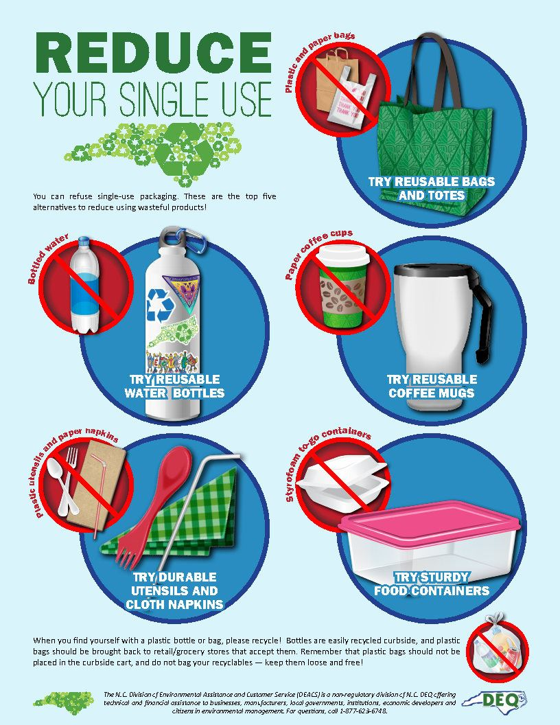 Reduce Your Single Use